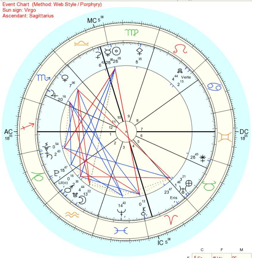 2018年水星と地球の開き9月21日