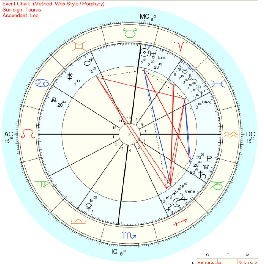 2019年4月23日天王星と地球の開き