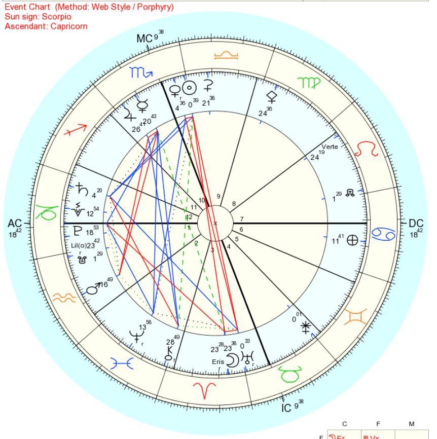 2018年10月24日地球天王星結び