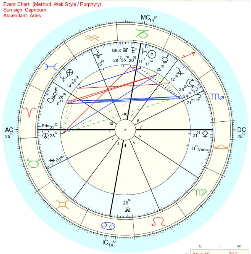 2019年1月2日土星と地球の開き