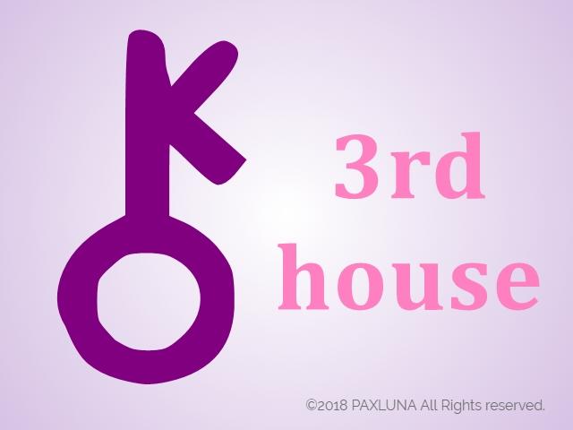 キロン3ハウス3室