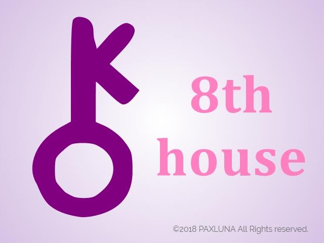 キロン8ハウス8室
