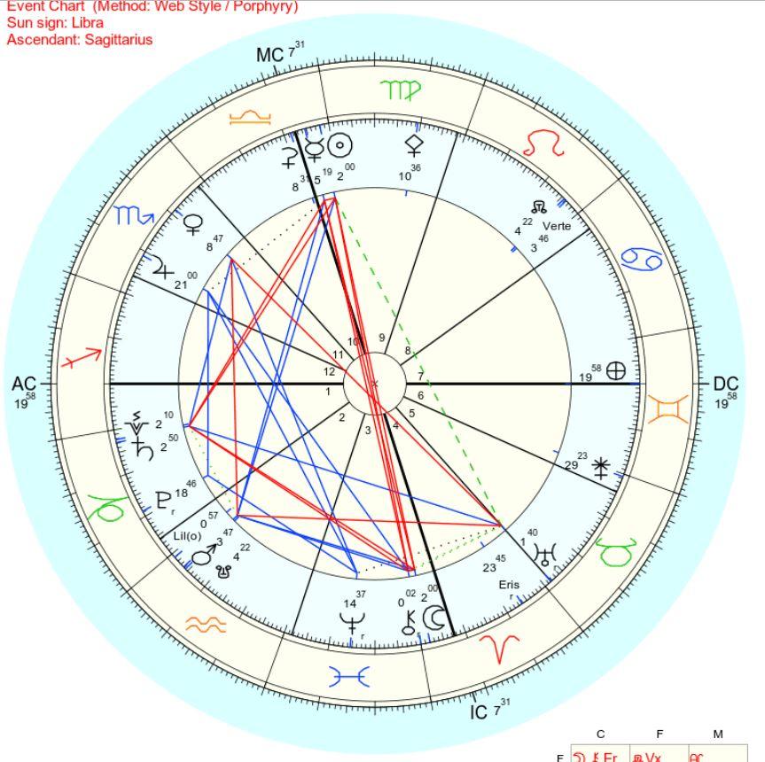 2018年9月25日牡羊座満月ホロスコープ
