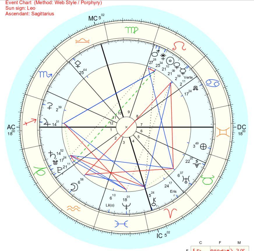 2019年8月14日金星と地球の開き
