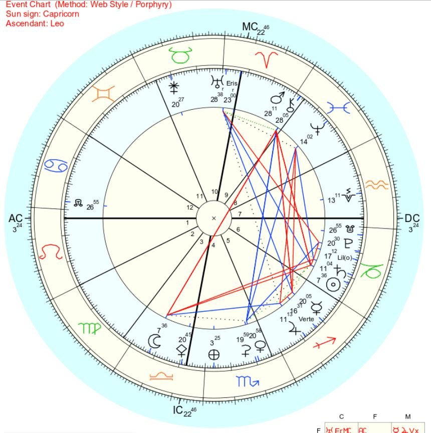 2018年12月29日下弦の月天秤座